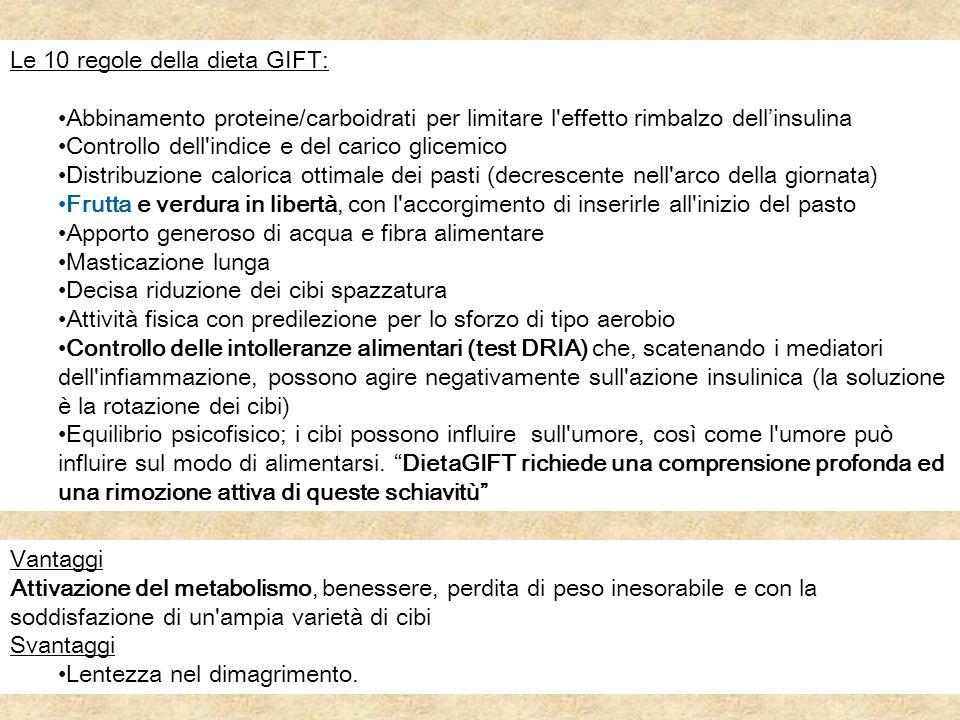 Le 10 regole della dieta GIFT: