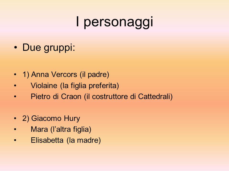 I personaggi Due gruppi: 1) Anna Vercors (il padre)