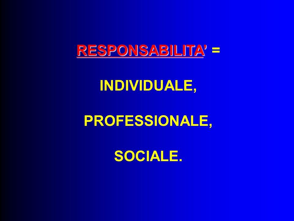 RESPONSABILITA' = INDIVIDUALE, PROFESSIONALE, SOCIALE.