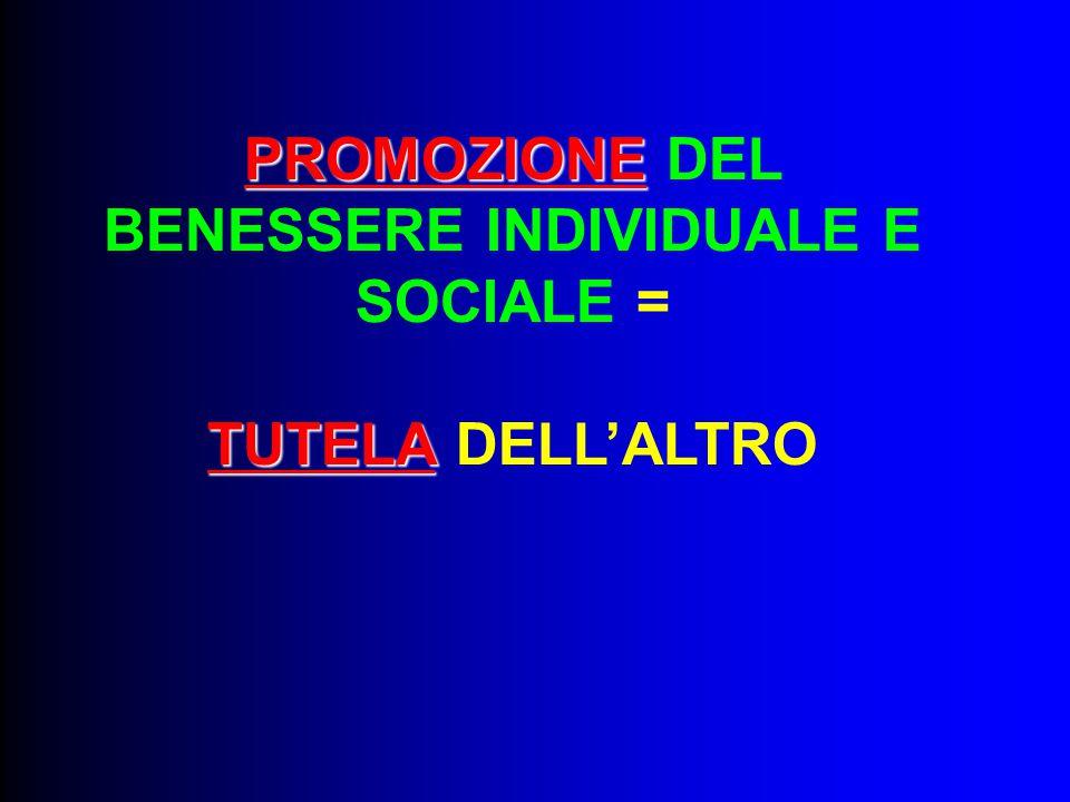 PROMOZIONE DEL BENESSERE INDIVIDUALE E SOCIALE =