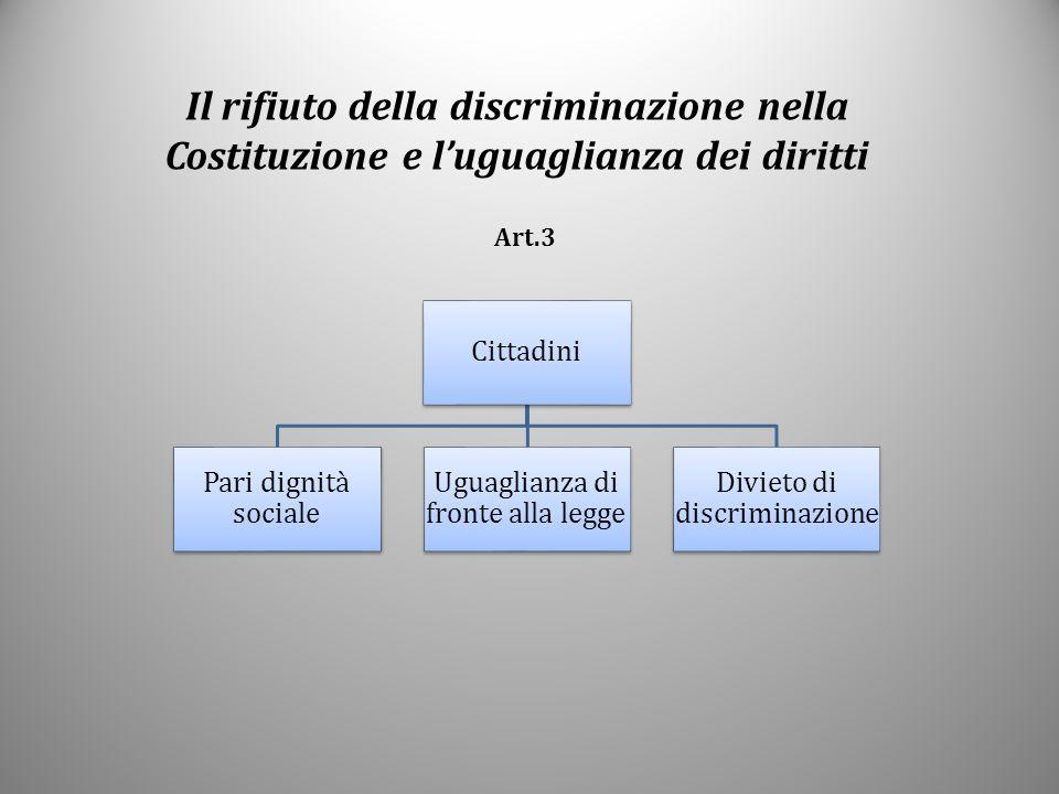 Il rifiuto della discriminazione nella Costituzione e l'uguaglianza dei diritti
