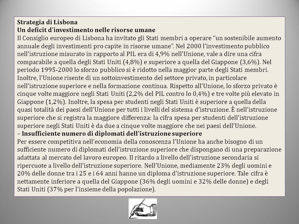 Strategia di Lisbona Un deficit d'investimento nelle risorse umane.