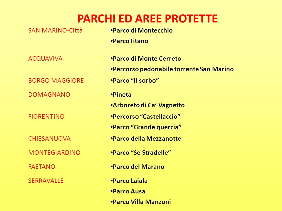 PARCHI ED AREE PROTETTE