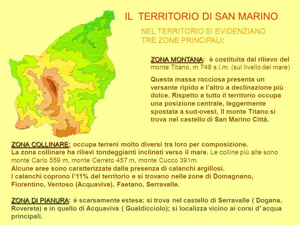 IL TERRITORIO DI SAN MARINO
