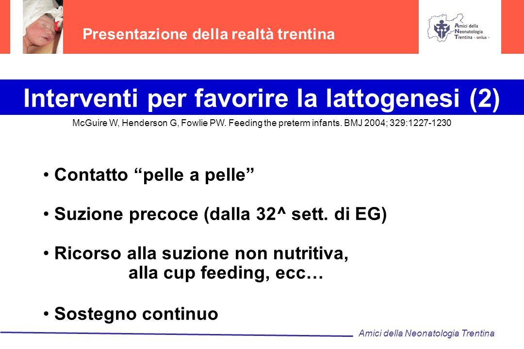 Interventi per favorire la lattogenesi (2)