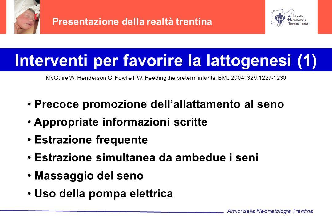 Interventi per favorire la lattogenesi (1)