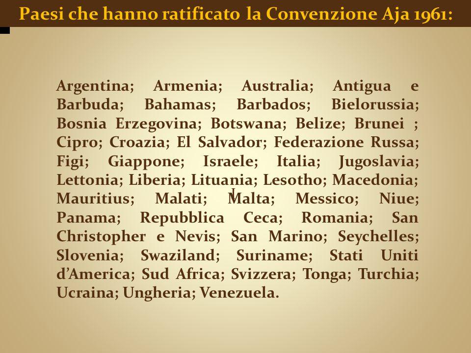 Paesi che hanno ratificato la Convenzione Aja 1961: