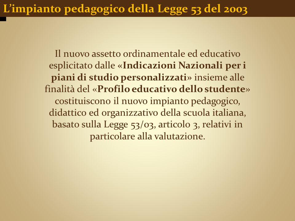 L'impianto pedagogico della Legge 53 del 2003