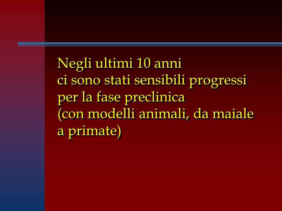Negli ultimi 10 anni ci sono stati sensibili progressi per la fase preclinica (con modelli animali, da maiale a primate)