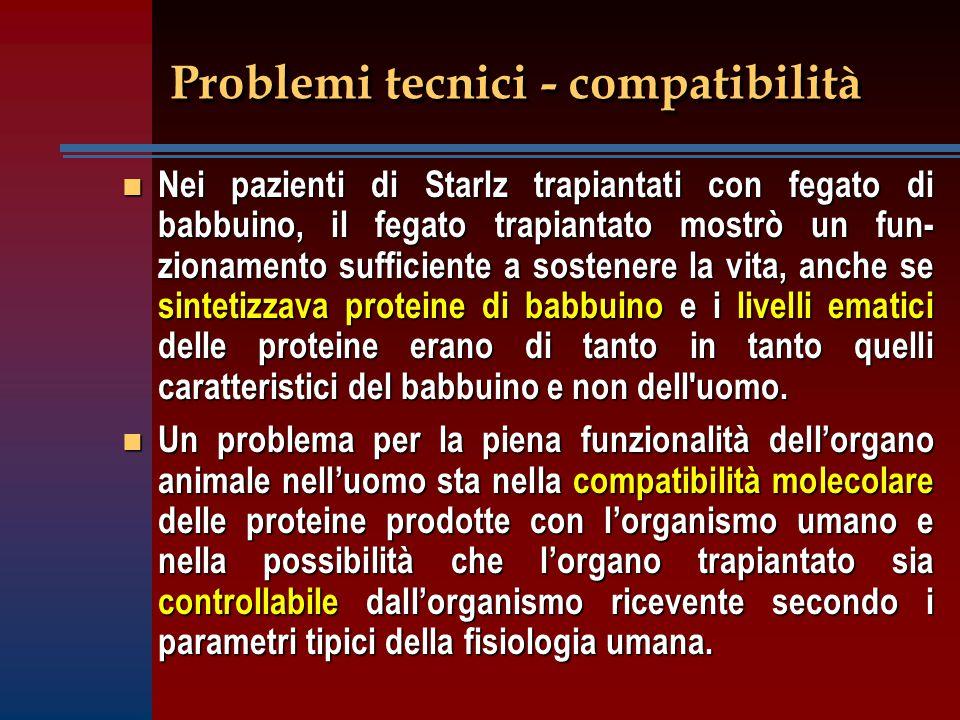 Problemi tecnici - compatibilità