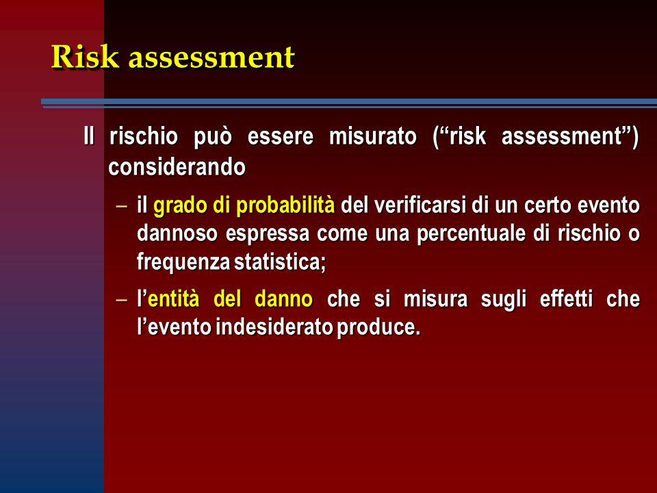 Risk assessment Il rischio può essere misurato ( risk assessment ) considerando.