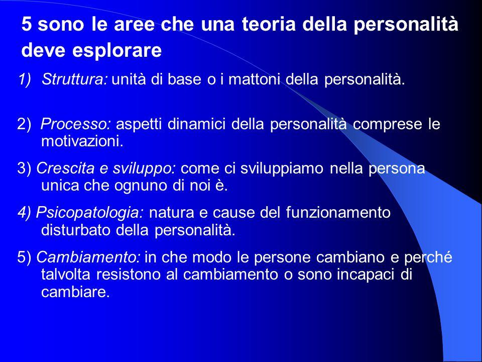 5 sono le aree che una teoria della personalità deve esplorare