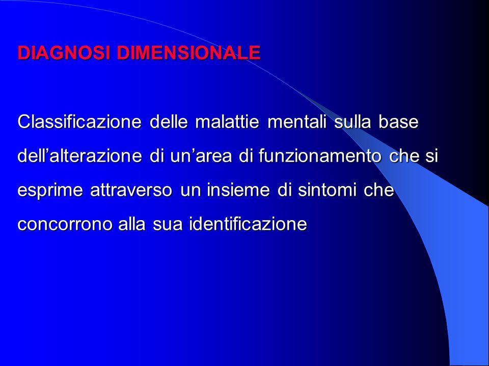 DIAGNOSI DIMENSIONALE Classificazione delle malattie mentali sulla base dell'alterazione di un'area di funzionamento che si esprime attraverso un insieme di sintomi che concorrono alla sua identificazione