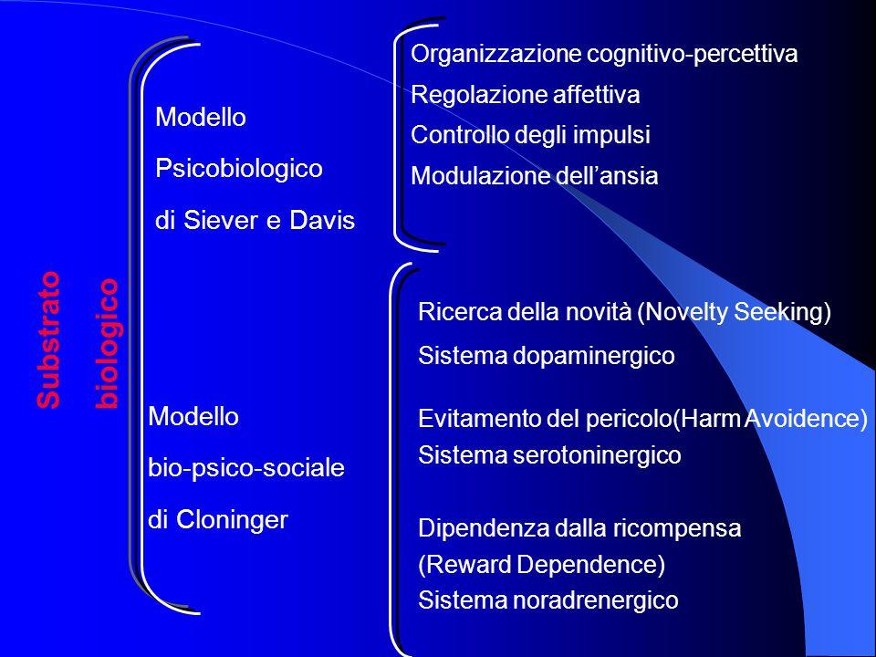 Substrato biologico Modello Psicobiologico di Siever e Davis Modello