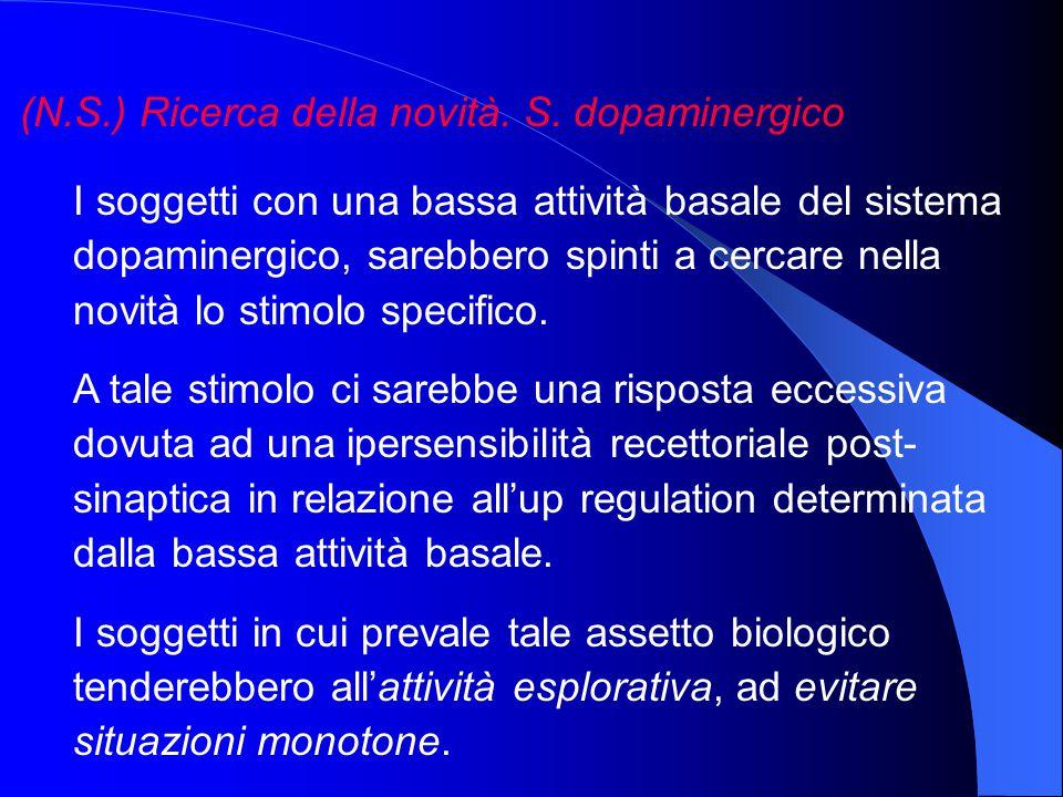 (N.S.) Ricerca della novità. S. dopaminergico