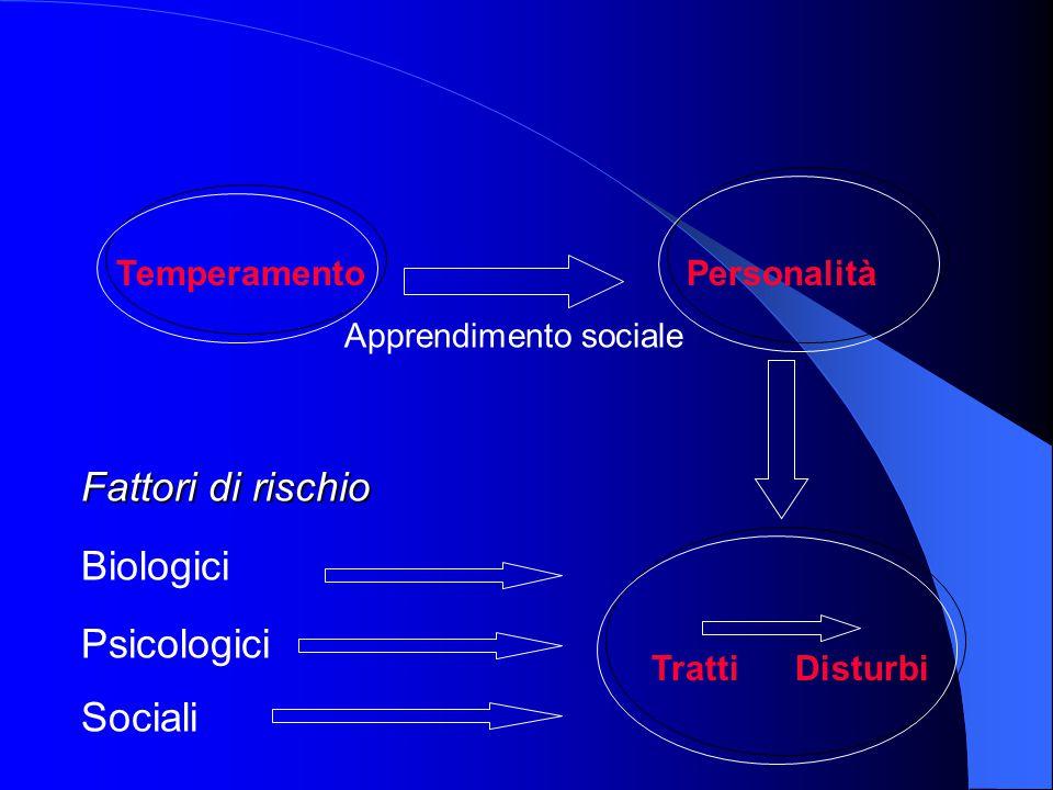 Fattori di rischio Biologici Psicologici Sociali Temperamento