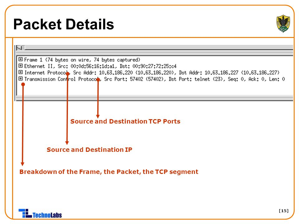Packet Details Source and Destination TCP Ports
