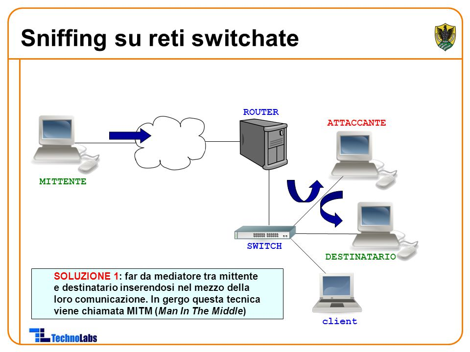 Sniffing su reti switchate