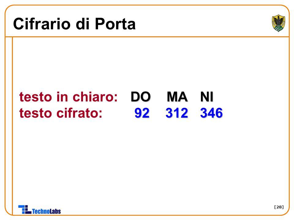 Cifrario di Porta testo in chiaro: DO MA NI testo cifrato: 92 312 346