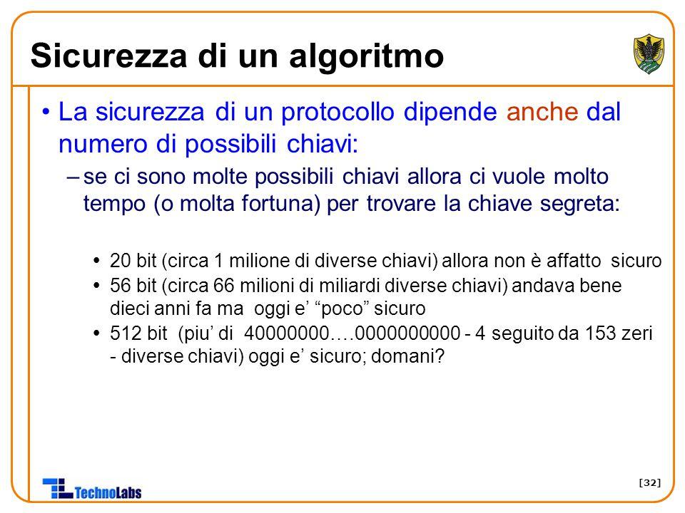 Sicurezza di un algoritmo