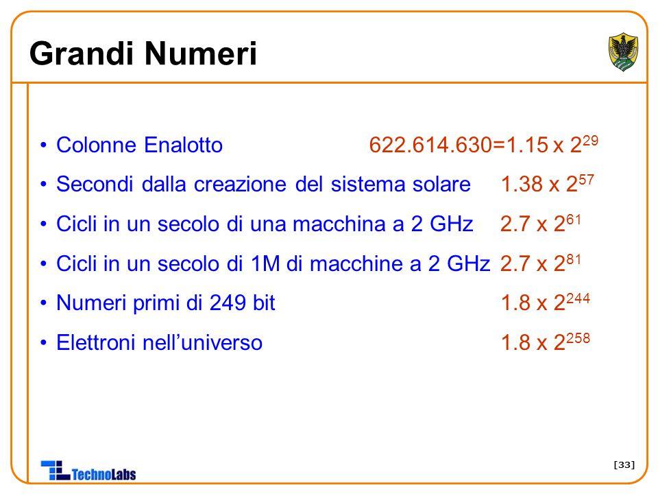 Grandi Numeri Colonne Enalotto 622.614.630=1.15 x 229