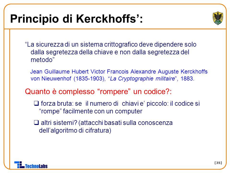 Principio di Kerckhoffs':