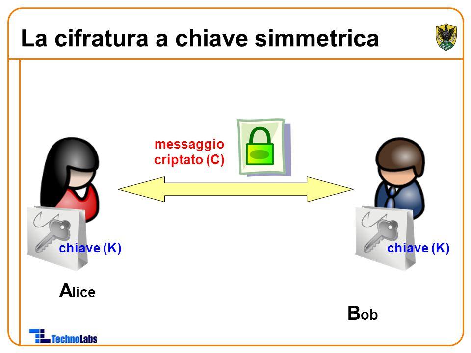 messaggio criptato (C)