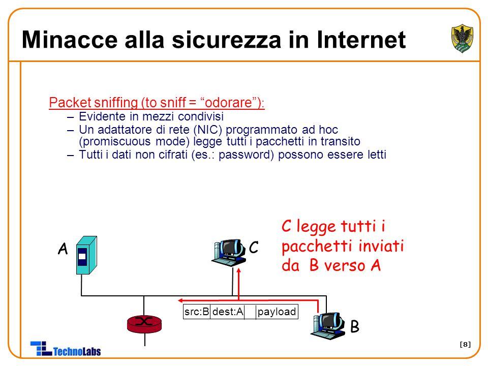 Minacce alla sicurezza in Internet