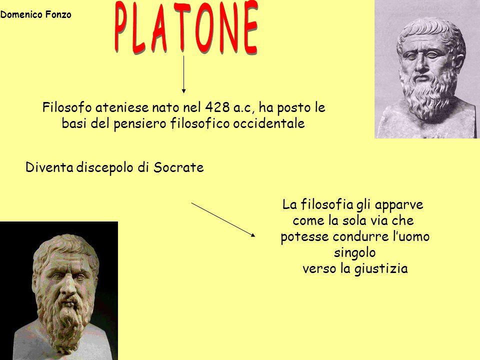 PLATONE Filosofo ateniese nato nel 428 a.c, ha posto le