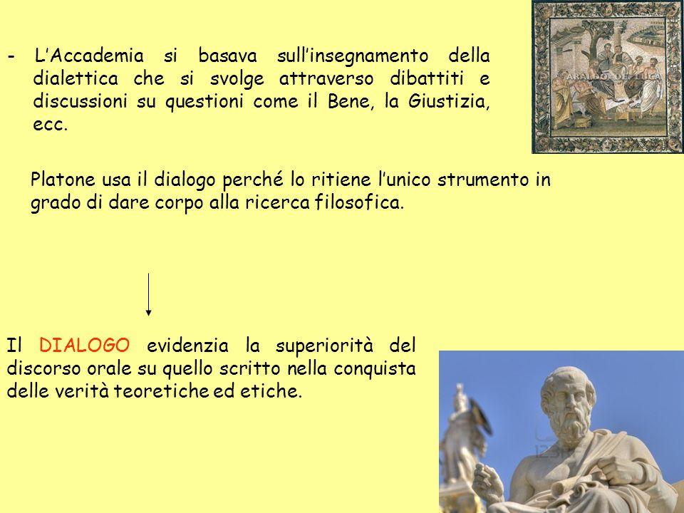 - L'Accademia si basava sull'insegnamento della dialettica che si svolge attraverso dibattiti e discussioni su questioni come il Bene, la Giustizia, ecc.