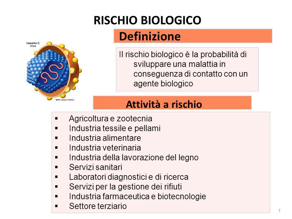 Rischio biologico RISCHIO BIOLOGICO Definizione Attività a rischio
