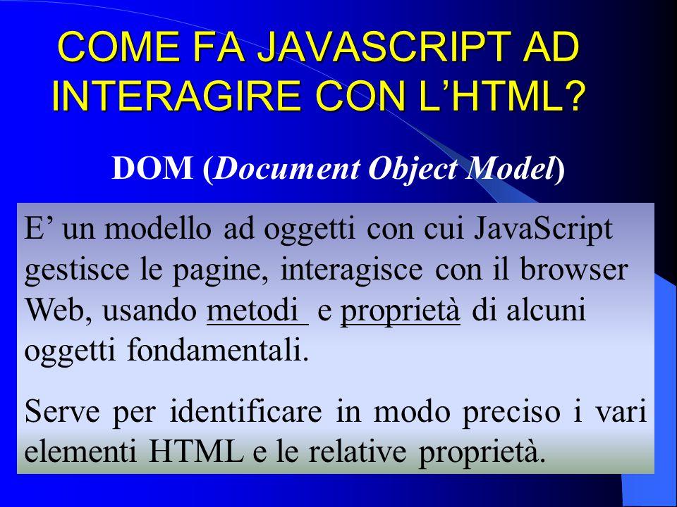 COME FA JAVASCRIPT AD INTERAGIRE CON L'HTML