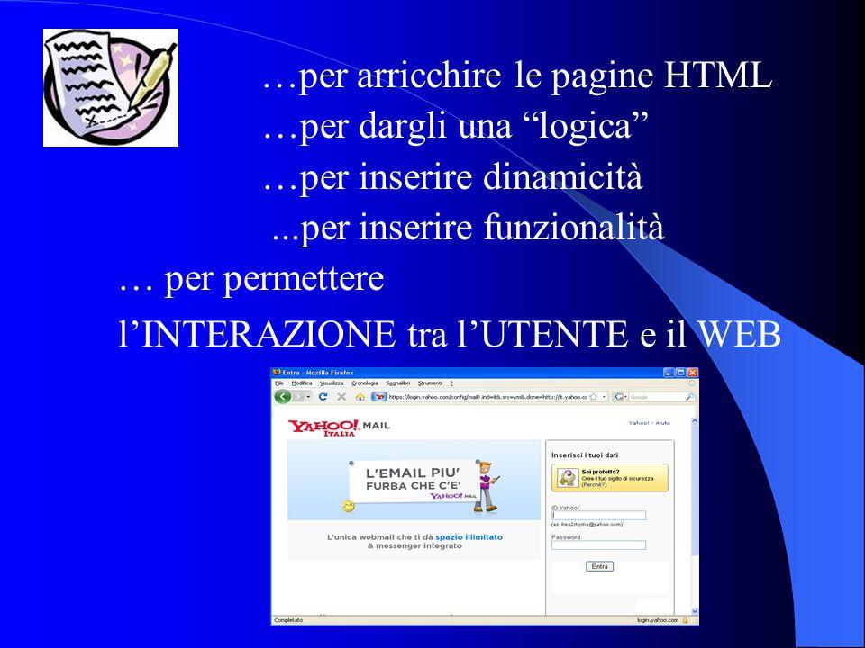 l'INTERAZIONE tra l'UTENTE e il WEB