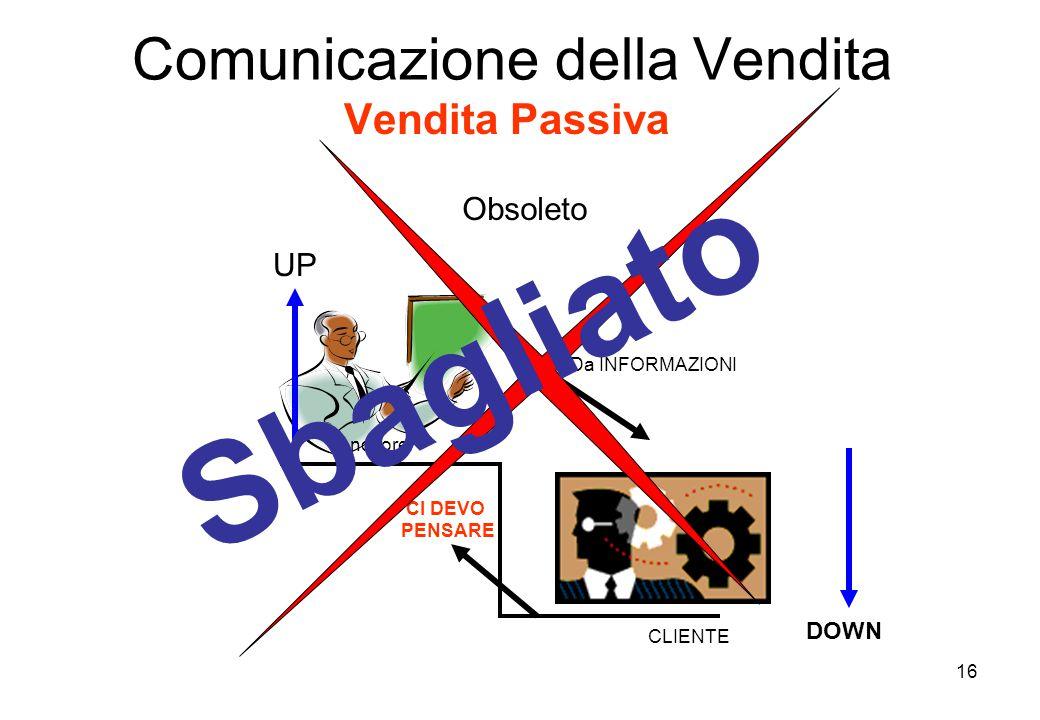 Comunicazione della Vendita