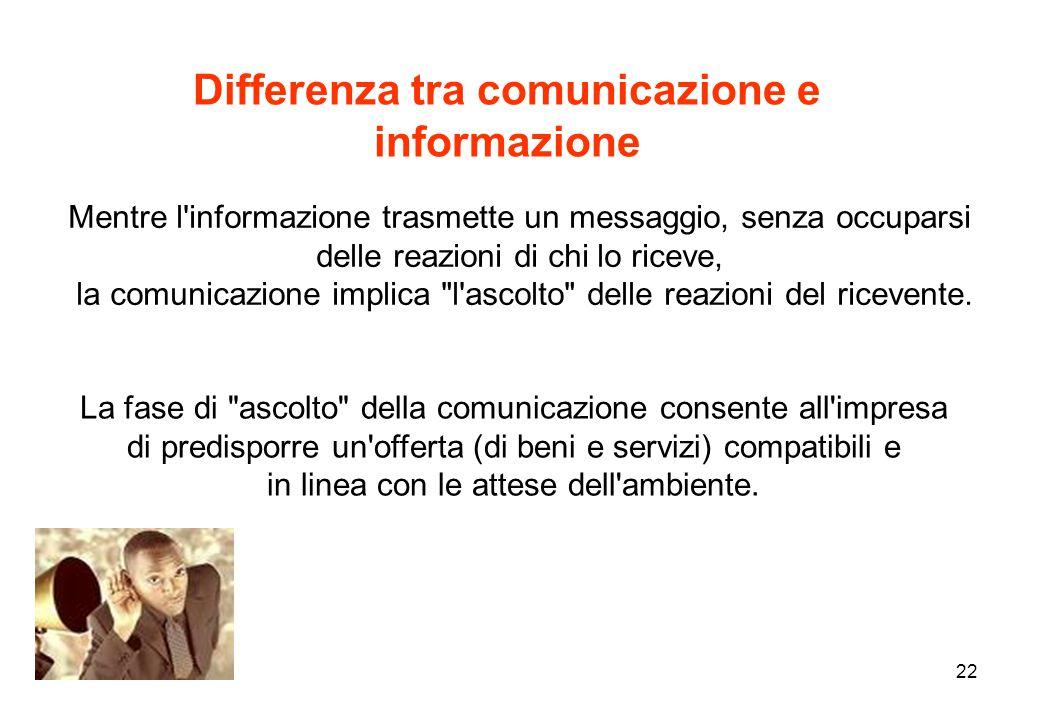 Differenza tra comunicazione e informazione
