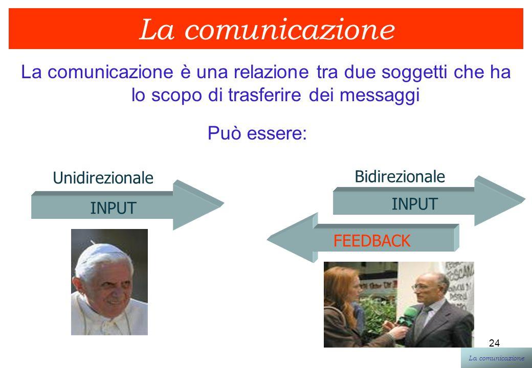 La comunicazione La comunicazione è una relazione tra due soggetti che ha lo scopo di trasferire dei messaggi.