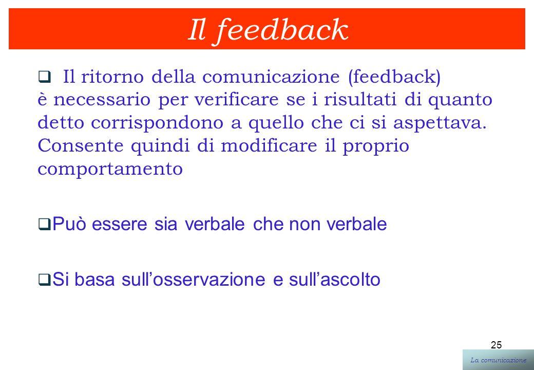 Il feedback