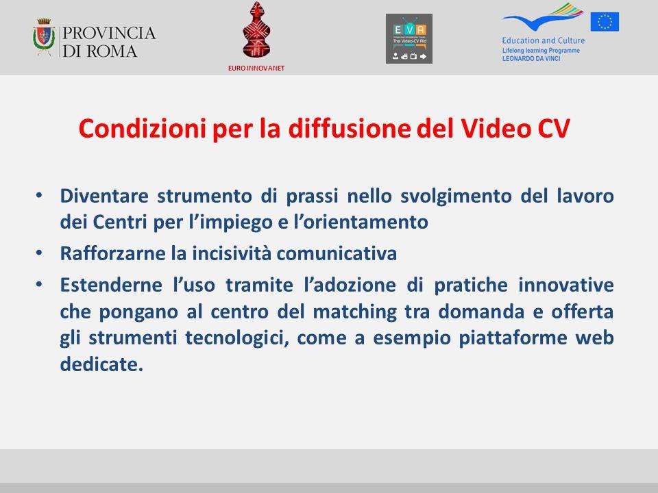 Condizioni per la diffusione del Video CV