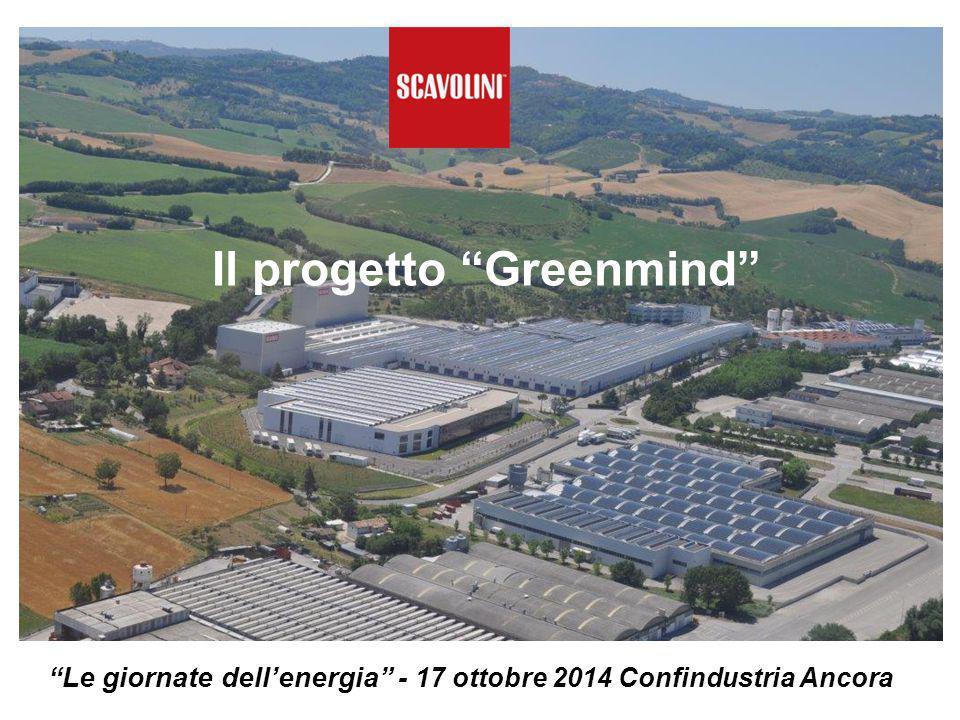Il progetto Greenmind