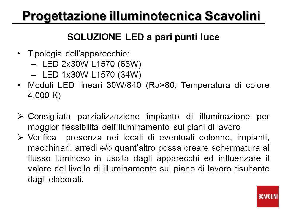 Progettazione illuminotecnica Scavolini