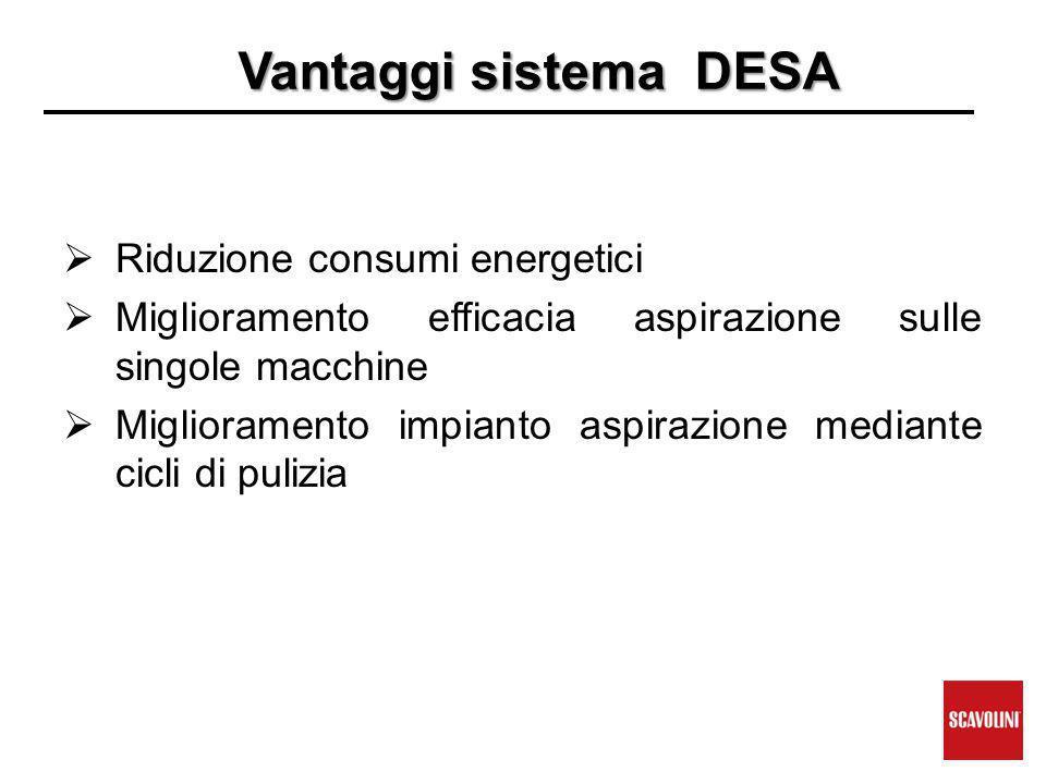 Vantaggi sistema DESA Riduzione consumi energetici