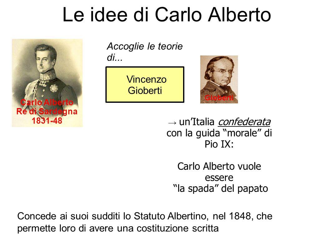 Le idee di Carlo Alberto