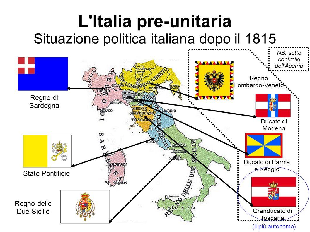 L Italia pre-unitaria Situazione politica italiana dopo il 1815