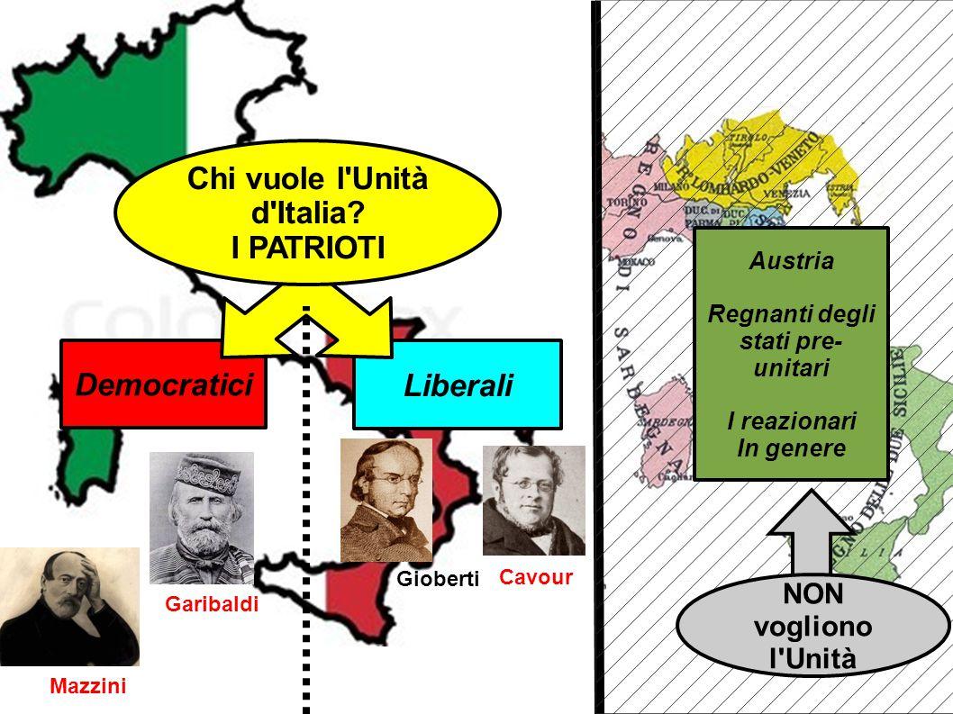 Chi vuole l Unità d Italia