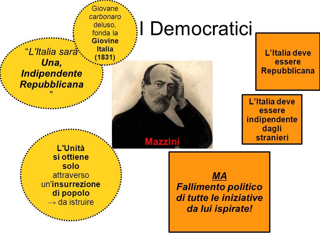 I Democratici L Italia sarà Una, Indipendente Repubblicana Mazzini