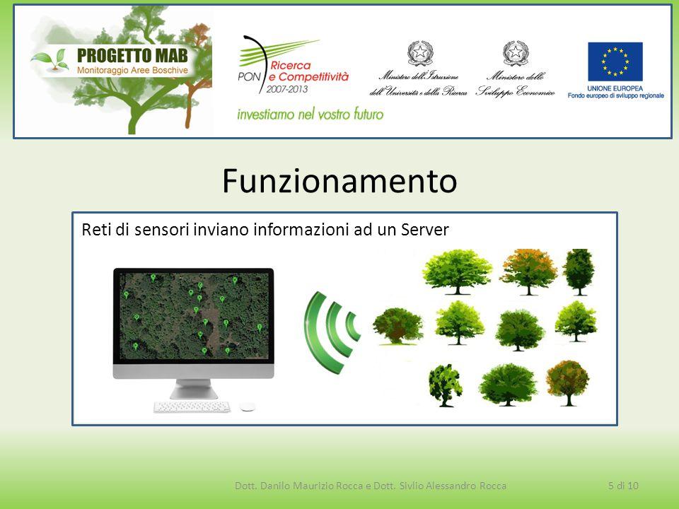 Reti di sensori inviano informazioni ad un Server
