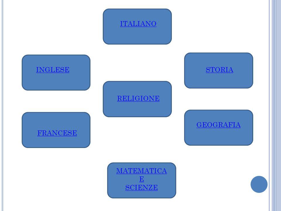 ITALIANO INGLESE STORIA RELIGIONE FRANCESE GEOGRAFIA MATEMATICA E SCIENZE
