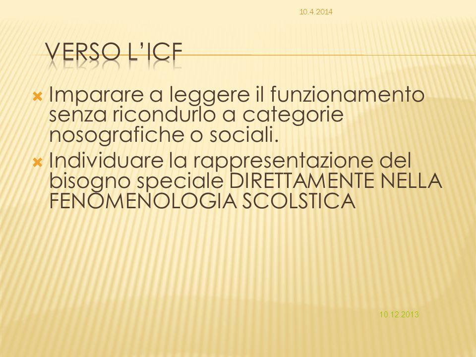 10.4.2014 Verso l'icf. Imparare a leggere il funzionamento senza ricondurlo a categorie nosografiche o sociali.