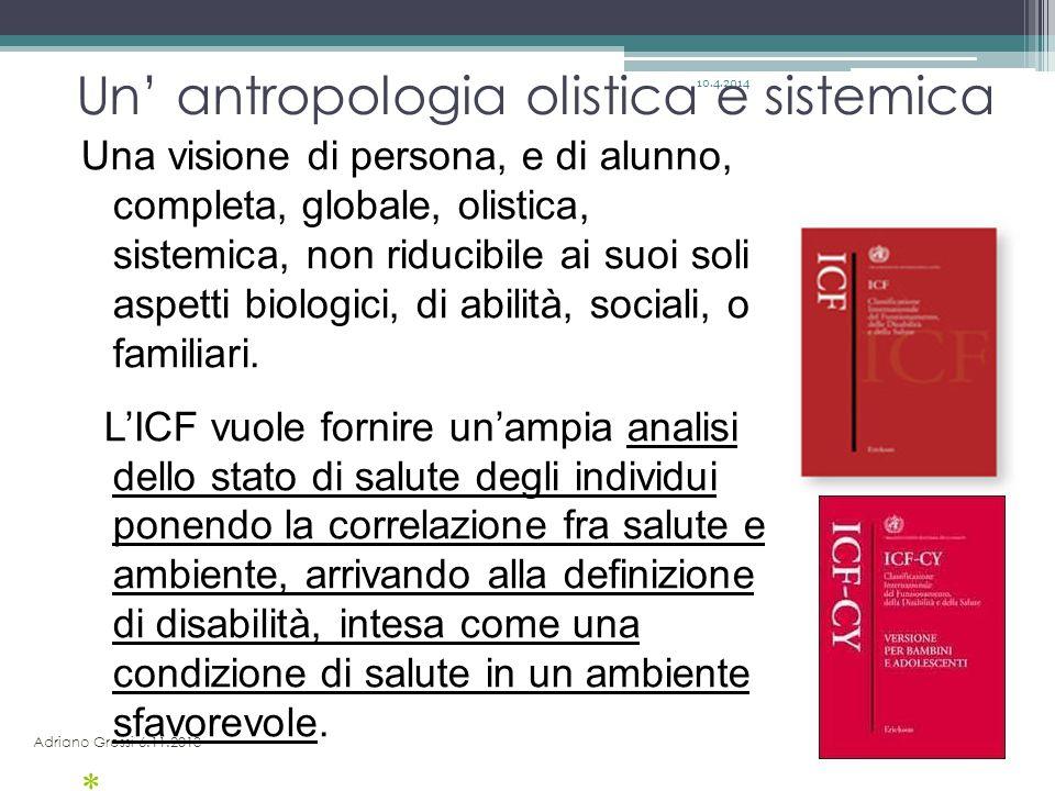 Un' antropologia olistica e sistemica