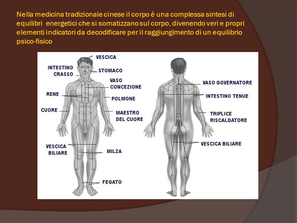 Nella medicina tradizionale cinese il corpo è una complessa sintesi di equilibri energetici che si somatizzano sul corpo, divenendo veri e propri elementi indicatori da decodificare per il raggiungimento di un equilibrio psico-fisico